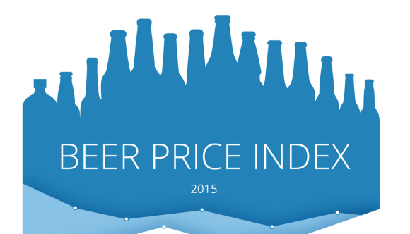 BE Beer Price Index