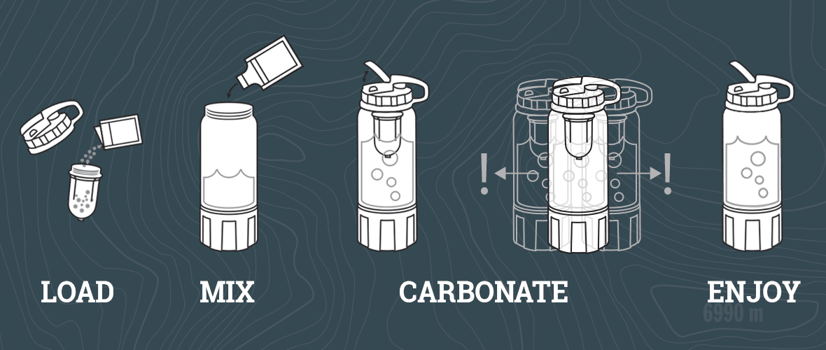 BE Carbonator diagram